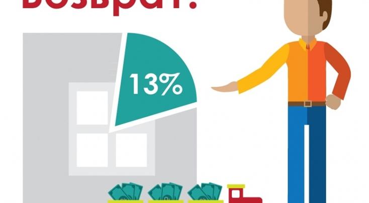Photo of Имущественный налоговый вычет в 2020 году при покупке квартиры