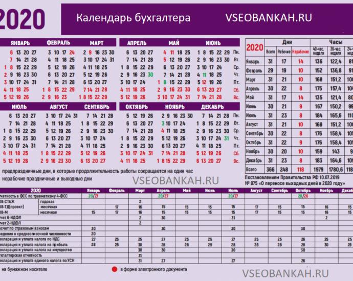 Календарь бухгалтера на 2020 год: сроки сдачи отчетности
