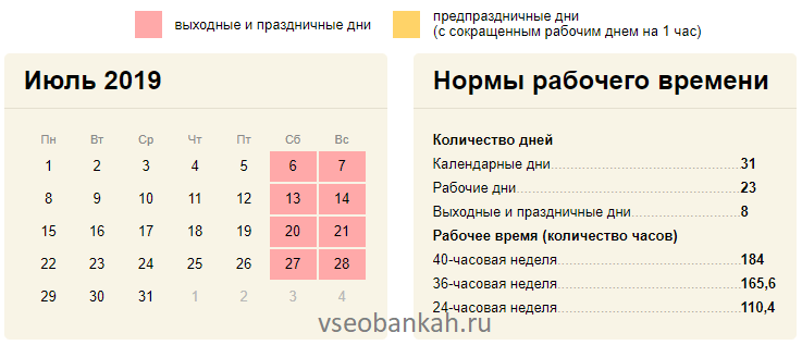 Праздничные и выходные дни в июле 2019 года в России