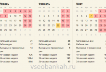 Утвержденный производственный календарь на 2019 год с праздниками и выходными