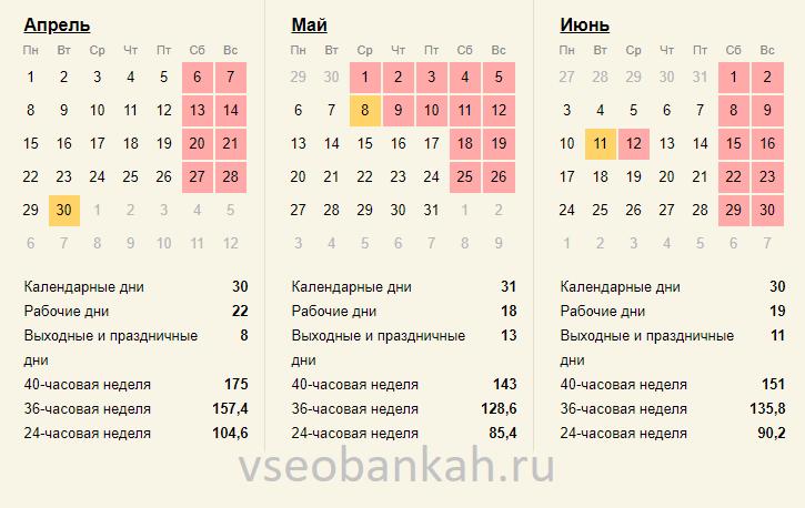 Производственный календарь на 2019 год с праздниками и выходными