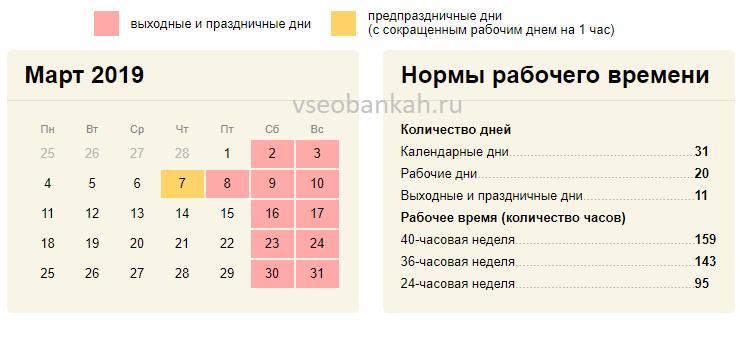 Сколько рабочих дней в марте 2019 года