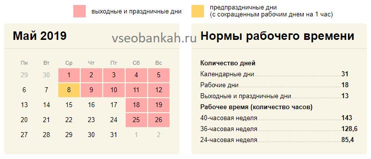 Сколько рабочих дней в мае 2019 года