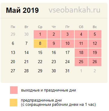 Майские праздники 2019: официальные выходные, календарь: