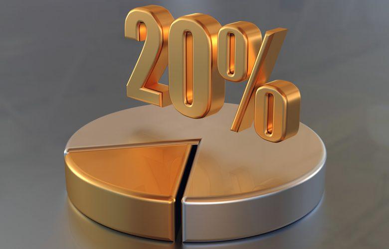 Налог на прибыль в 2019 году: ставки, таблица