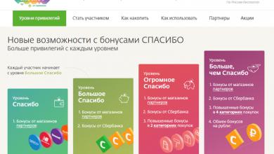 Обмен бонусов «Спасибо» от Сбербанка на рубли